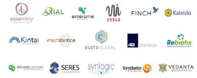 Biotechs companies