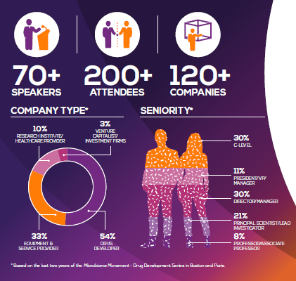 who attends infographic
